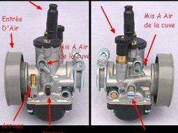 Tutoriel : Régler son carburateur